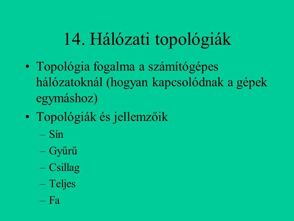 14. Hálózati topológiák Topológia fogalma a számítógépes hálózatoknál (hogyan kapcsolódnak a gépek egymáshoz) Topológiák és jellemzőik –Sín –Gyűrű –Cs