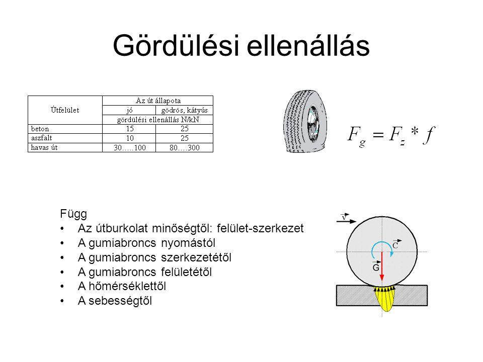 Gördülési ellenállás Függ Az útburkolat minőségtől: felület-szerkezet A gumiabroncs nyomástól A gumiabroncs szerkezetétől A gumiabroncs felületétől A