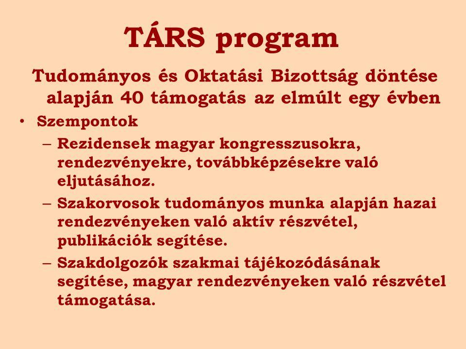 TÁRS program Tudományos és Oktatási Bizottság döntése alapján 40 támogatás az elmúlt egy évben Szempontok – Rezidensek magyar kongresszusokra, rendezv