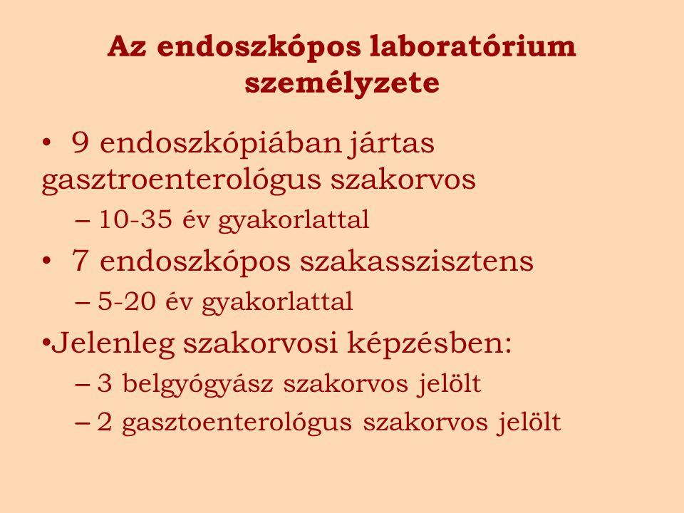 Az endoszkópos laboratórium személyzete 9 endoszkópiában jártas gasztroenterológus szakorvos – 10-35 év gyakorlattal 7 endoszkópos szakasszisztens – 5