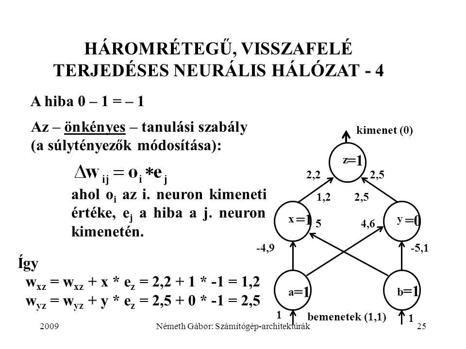 2009Németh Gábor: Számítógép-architektúrák25 HÁROMRÉTEGŰ, VISSZAFELÉ TERJEDÉSES NEURÁLIS HÁLÓZAT - 4 -4,9-5,1 xy z ab bemenetek (1,1) 54,6 2,22,5 kimenet (0) =1 =0 A hiba 0 – 1 = – 1 Az – önkényes – tanulási szabály (a súlytényezők módosítása): ahol o i az i.