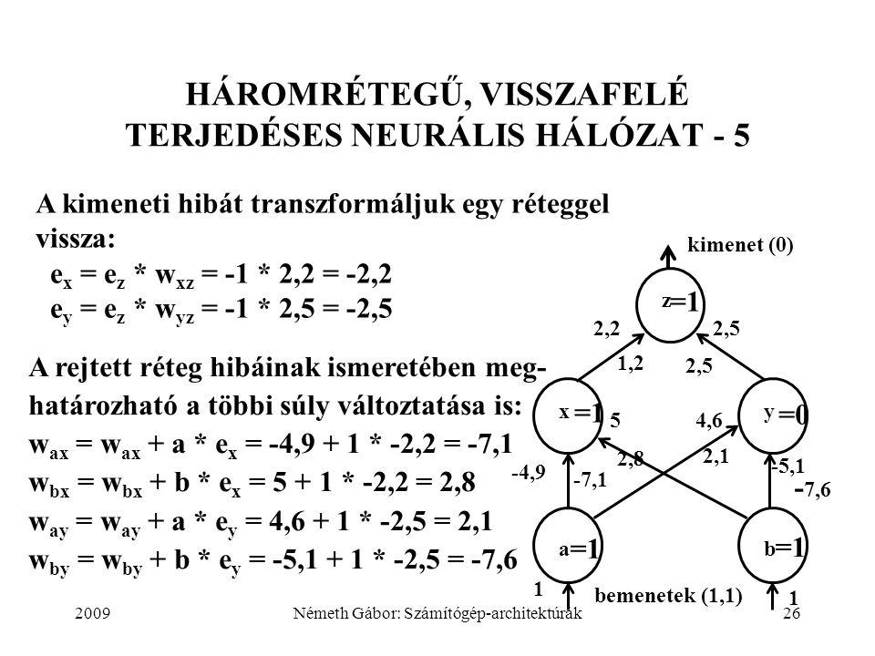 2009Németh Gábor: Számítógép-architektúrák26 HÁROMRÉTEGŰ, VISSZAFELÉ TERJEDÉSES NEURÁLIS HÁLÓZAT - 5 xy z ab bemenetek (1,1) 54,6 2,22,5 kimenet (0) =1 =0 -4,9 -5,1 1,2 2,5 A kimeneti hibát transzformáljuk egy réteggel vissza: e x = e z * w xz = -1 * 2,2 = -2,2 e y = e z * w yz = -1 * 2,5 = -2,5 A rejtett réteg hibáinak ismeretében meg- határozható a többi súly változtatása is: w ax = w ax + a * e x = -4,9 + 1 * -2,2 = -7,1 w bx = w bx + b * e x = 5 + 1 * -2,2 = 2,8 w ay = w ay + a * e y = 4,6 + 1 * -2,5 = 2,1 w by = w by + b * e y = -5,1 + 1 * -2,5 = -7,6 -7,1 2,8 2,1 - 7,6 1 1
