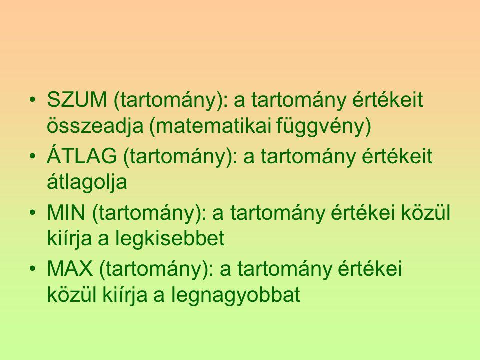 SZUM (tartomány): a tartomány értékeit összeadja (matematikai függvény) ÁTLAG (tartomány): a tartomány értékeit átlagolja MIN (tartomány): a tartomány értékei közül kiírja a legkisebbet MAX (tartomány): a tartomány értékei közül kiírja a legnagyobbat