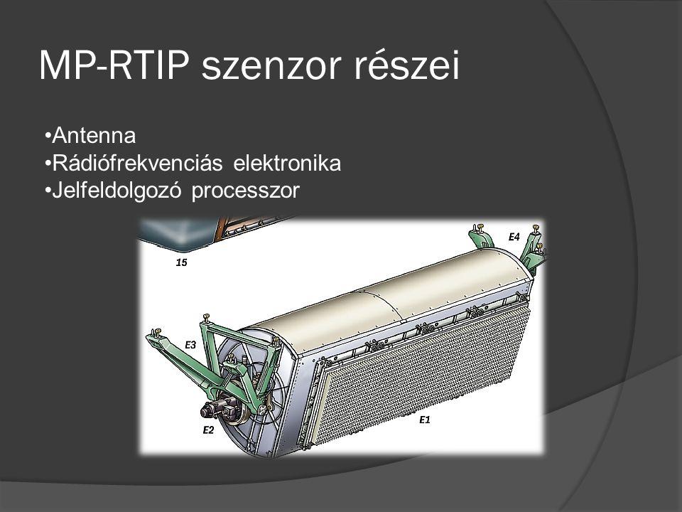 MP-RTIP szenzor részei Antenna Rádiófrekvenciás elektronika Jelfeldolgozó processzor
