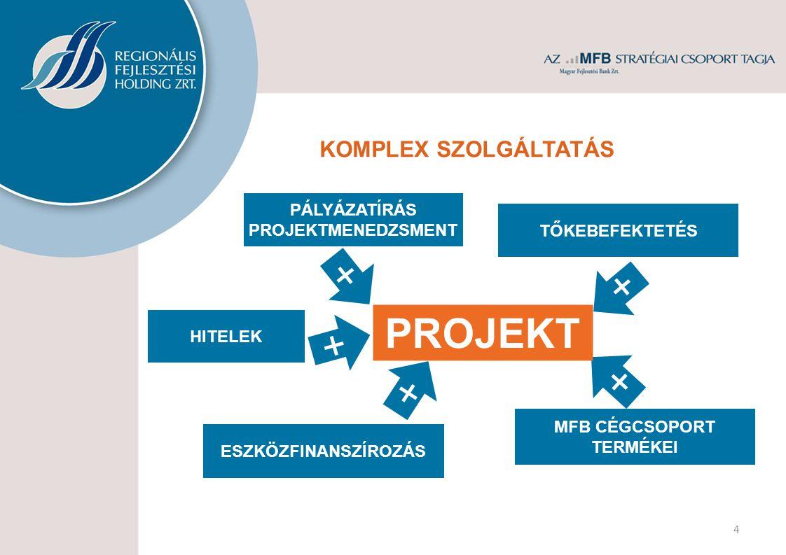5 KRF Észak-Magyarországi Regionális Fejlesztési Zrt.