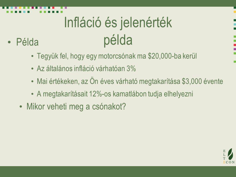 Infláció és jelenérték példa Példa Tegyük fel, hogy egy motorcsónak ma $20,000-ba kerül Az általános infláció várhatóan 3% Mai értékeken, az Ön éves várható megtakarítása $3,000 évente A megtakarításait 12%-os kamatlábon tudja elhelyezni Mikor veheti meg a csónakot