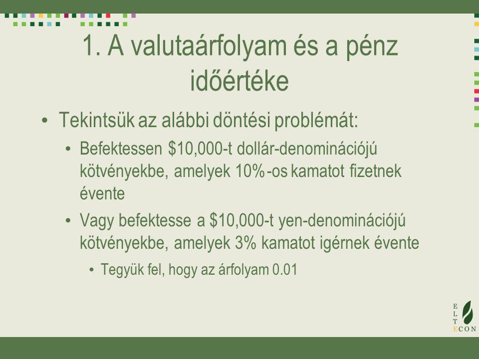 Infláció és megtakarítások További fontos kérdés: Mennyit kell megtakarítanom minden évben ahhoz, hogy elérjem a célom (pl.