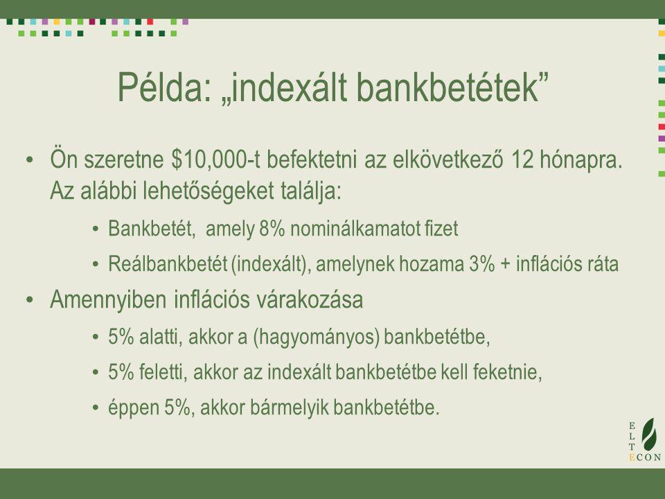"""Példa: """"indexált bankbetétek Ön szeretne $10,000-t befektetni az elkövetkező 12 hónapra."""