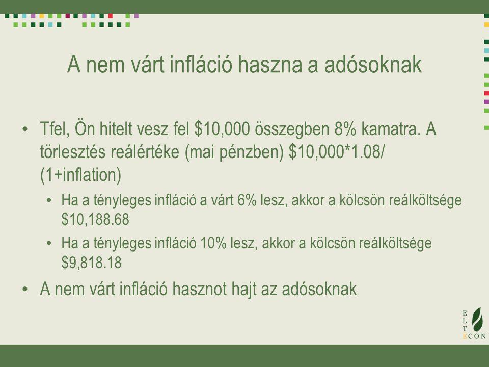 Infláció és jelenérték Tervezői feladat: mennyi ideig kell takarékoskodni valamely eszköz megvásárlásához A probléma forrása: a takarékoskodás ideje alatt a céltárgy ára növekszik az inflációval összefüggésben Megoldás: reálhozamok alkalmazása a számítások során