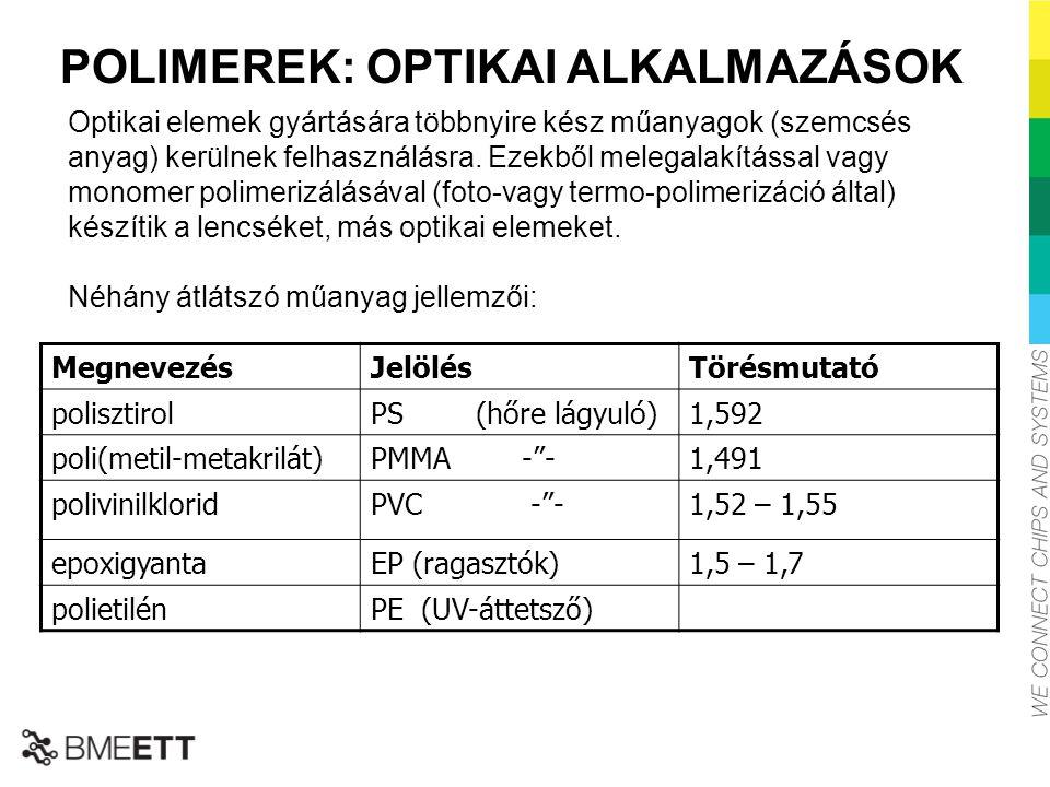"""POLIMEREK: OPTIKAI ALKALMAZÁSOK MegnevezésJelölésTörésmutató polisztirolPS (hőre lágyuló)1,592 poli(metil-metakrilát)PMMA -""""-1,491 polivinilkloridPVC"""