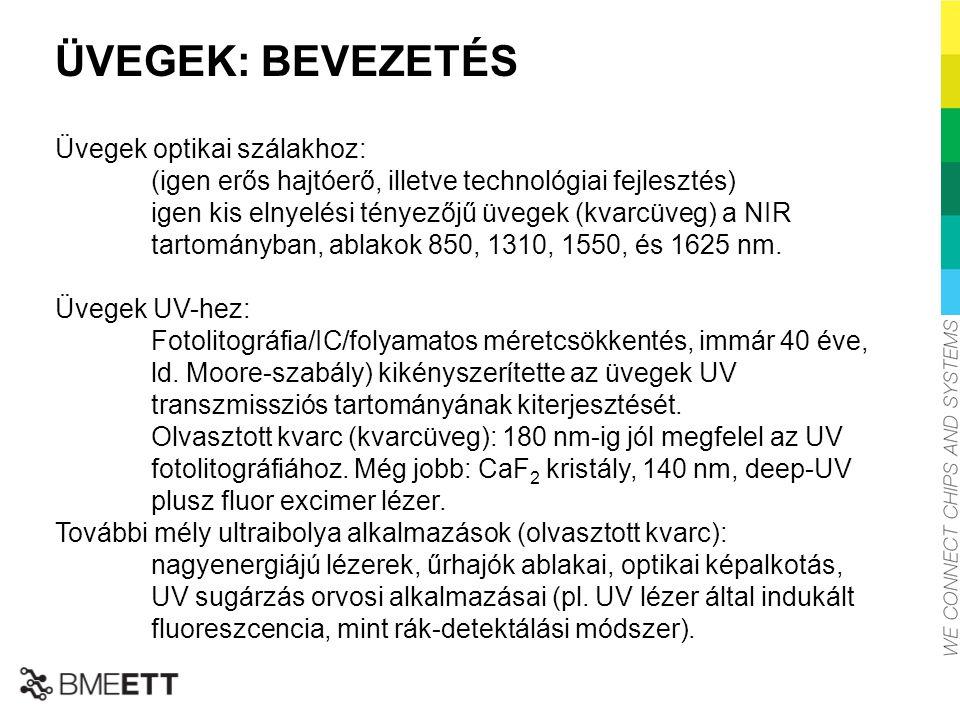 ÜVEGEK: BEVEZETÉS Üvegek optikai szálakhoz: (igen erős hajtóerő, illetve technológiai fejlesztés) igen kis elnyelési tényezőjű üvegek (kvarcüveg) a NI