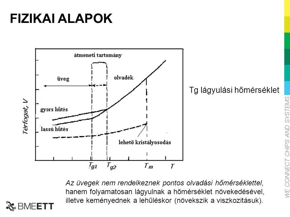 FIZIKAI ALAPOK Tg lágyulási hőmérséklet Az üvegek nem rendelkeznek pontos olvadási hőmérséklettel, hanem folyamatosan lágyulnak a hőmérséklet növekedé