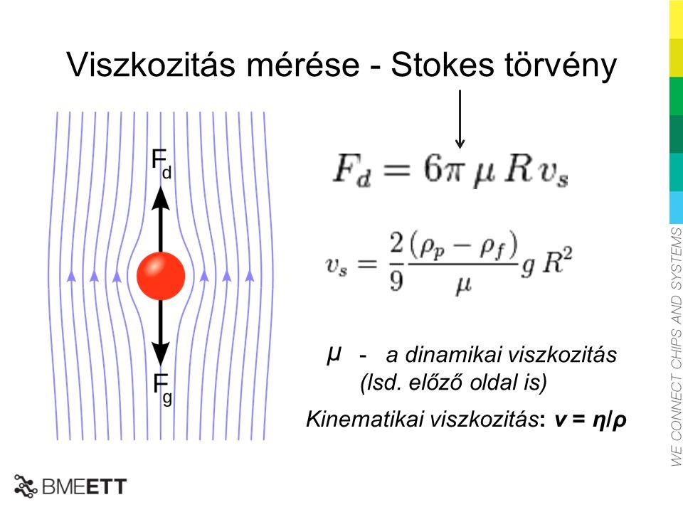 Viszkozitás mérése - Stokes törvény μ - a dinamikai viszkozitás (lsd. előző oldal is) Kinematikai viszkozitás: ν = η/ρ
