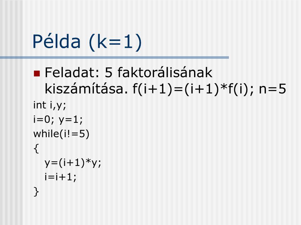 Példa (k=1) Feladat: 5 faktorálisának kiszámítása. f(i+1)=(i+1)*f(i); n=5 int i,y; i=0; y=1; while(i!=5) { y=(i+1)*y; i=i+1; }