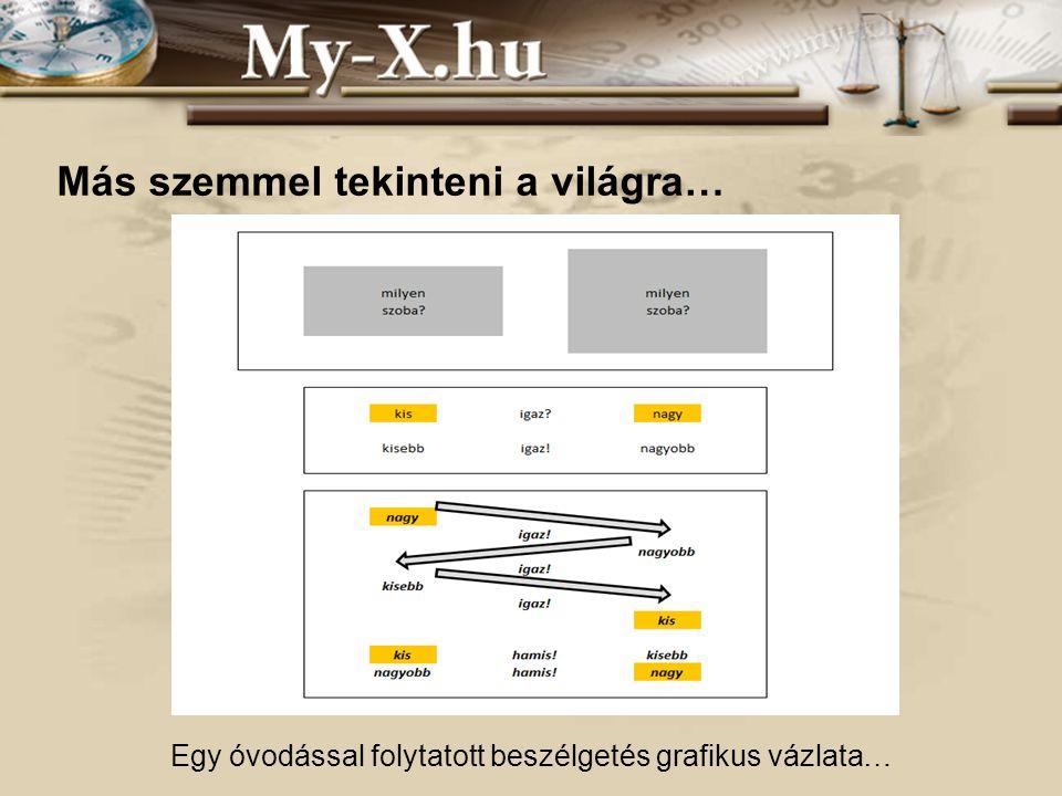 INNOCSEKK 156/2006 Képzési program
