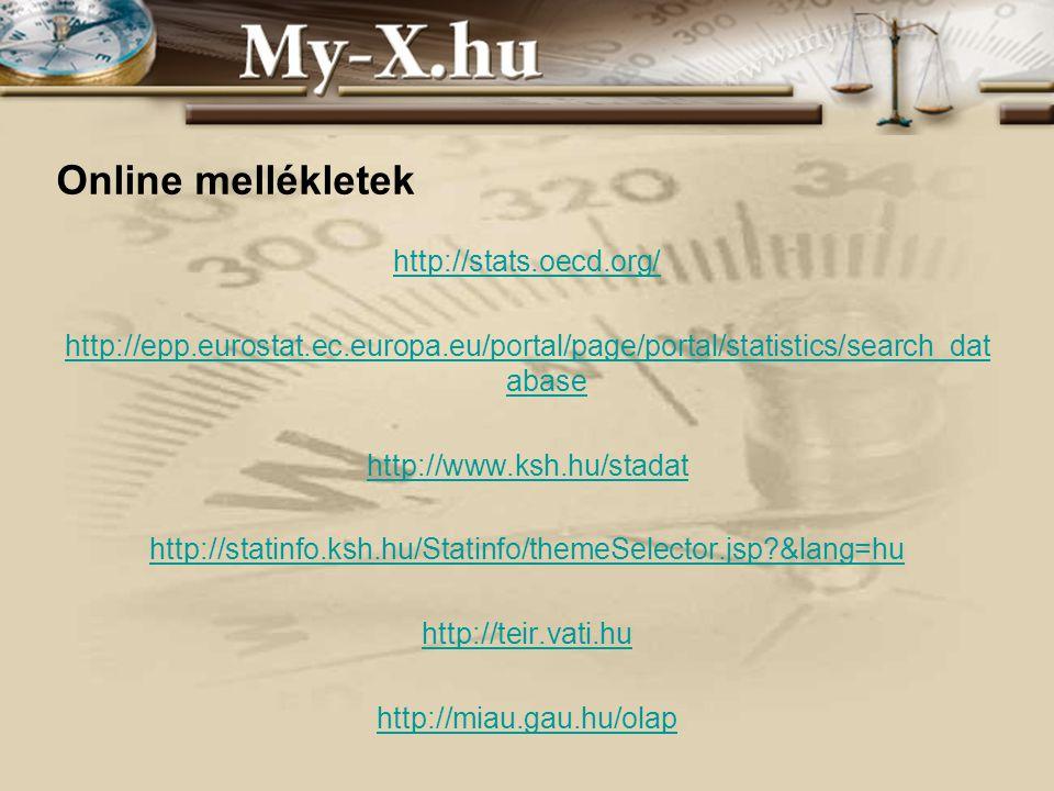 INNOCSEKK 156/2006 Online mellékletek http://stats.oecd.org/ http://epp.eurostat.ec.europa.eu/portal/page/portal/statistics/search_dat abase http://ww