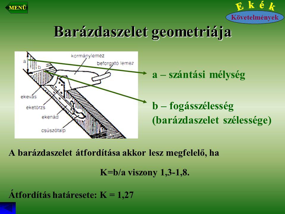Barázdaszelet geometriája A barázdaszelet átfordítása akkor lesz megfelelő, ha K=b/a viszony 1,3-1,8. Átfordítás határesete: K = 1,27 a – szántási mél