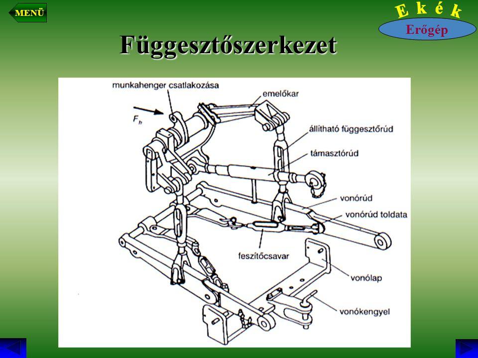 Függesztőszerkezet Erőgép MENÜ