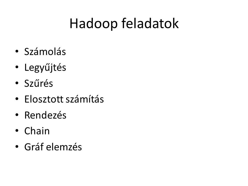 Hadoop feladatok Számolás Legyűjtés Szűrés Elosztott számítás Rendezés Chain Gráf elemzés