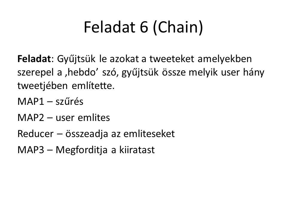 Feladat 6 (Chain) Feladat: Gyűjtsük le azokat a tweeteket amelyekben szerepel a 'hebdo' szó, gyűjtsük össze melyik user hány tweetjében említette. MAP