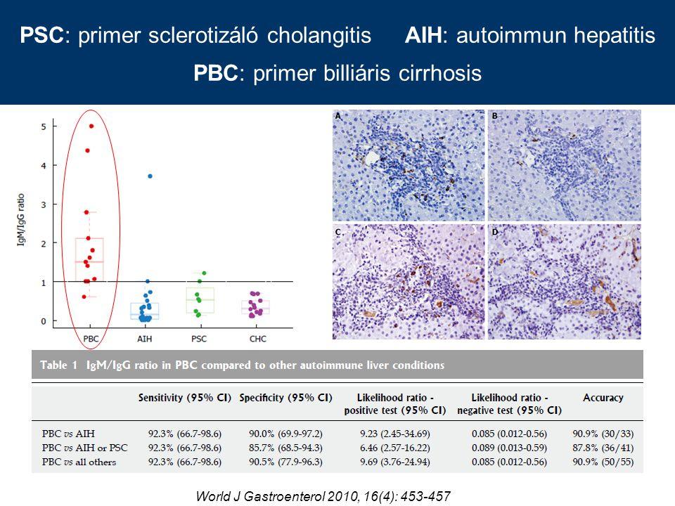 World J Gastroenterol 2010, 16(4): 453-457 PSC: primer sclerotizáló cholangitis AIH: autoimmun hepatitis PBC: primer billiáris cirrhosis