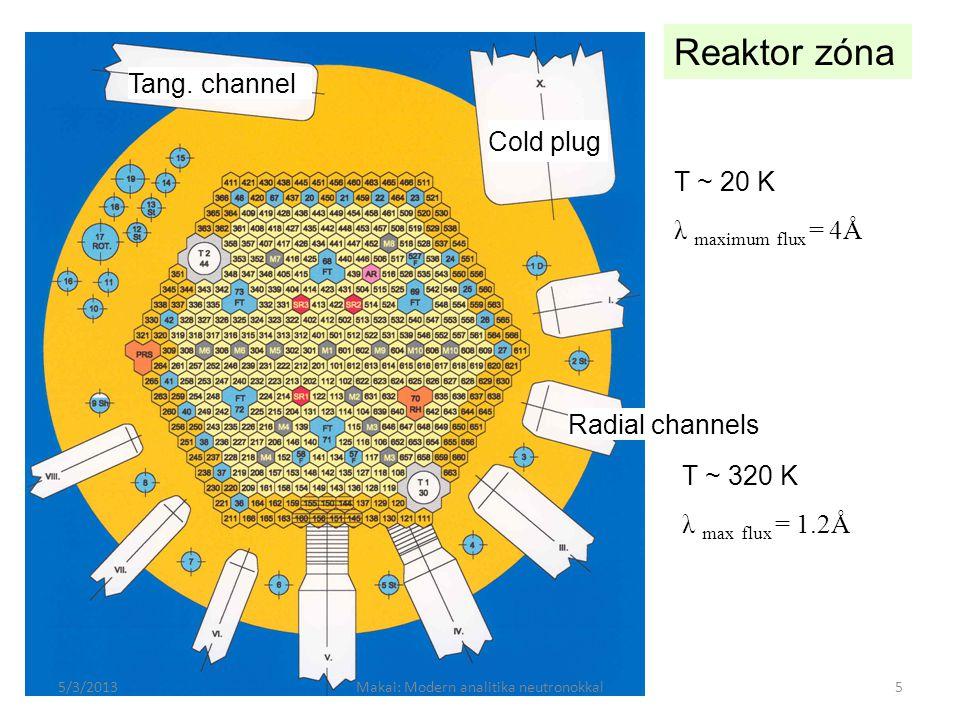 Méretskála: neutronokkal a 10 -7 m és 10 -9 m közötti tartomány vizsgálható Ebbe a méretskálába esnek pl.