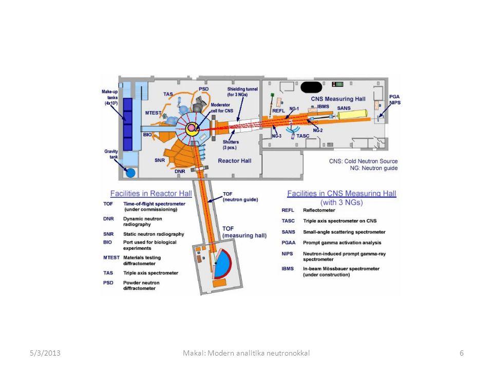 5/3/201317Makai: Modern analitika neutronokkal