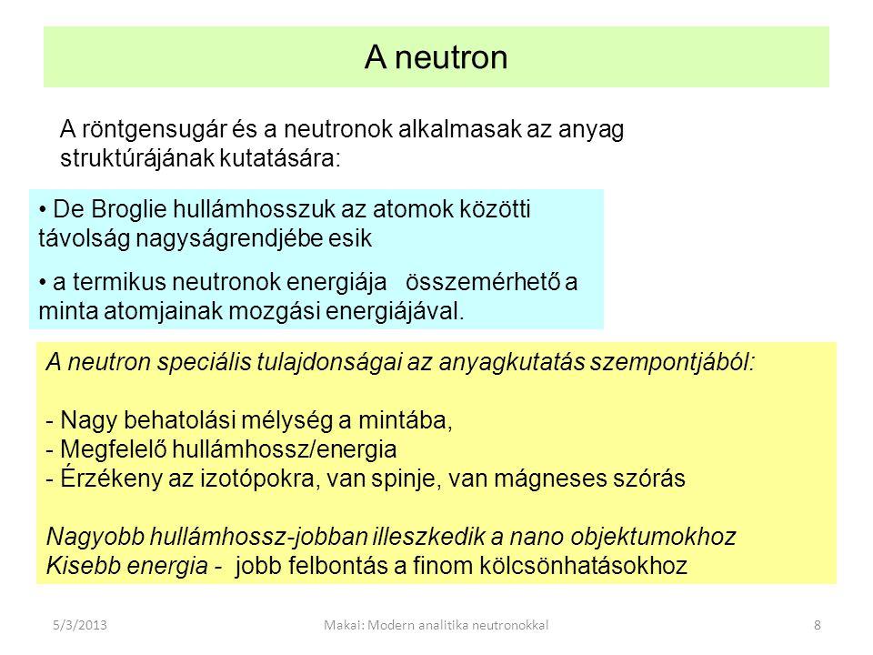 Katalizátorok Pd rács (barna), kerámiahordozón (szürke), a kipufogógázból megköt CO-t, NO-t, CH-t (zöld) 5/3/201319Makai: Modern analitika neutronokkal