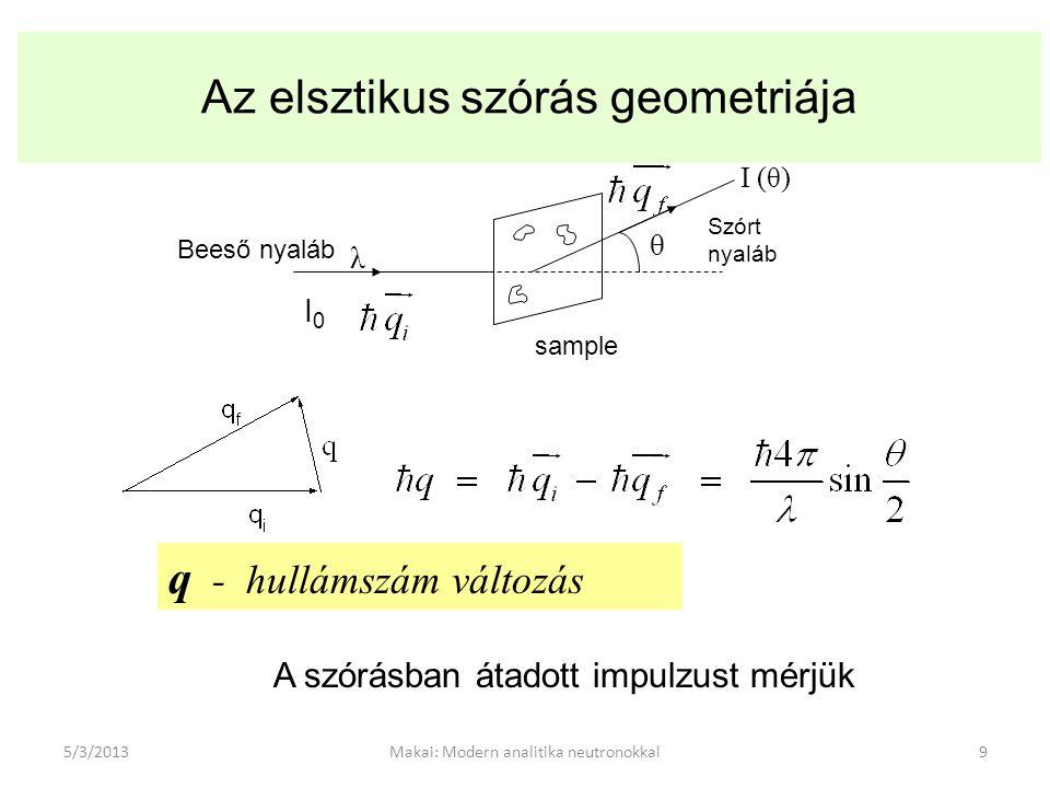 Differenciális hatáskeresztmetszet: Teljes hatáskeresztmetszet: A rugalmas szórás alapösszefüggései 5/3/201310Makai: Modern analitika neutronokkal