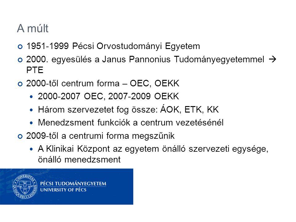 A múlt 1951-1999 Pécsi Orvostudományi Egyetem 2000. egyesülés a Janus Pannonius Tudományegyetemmel  PTE 2000-től centrum forma – OEC, OEKK 2000-2007