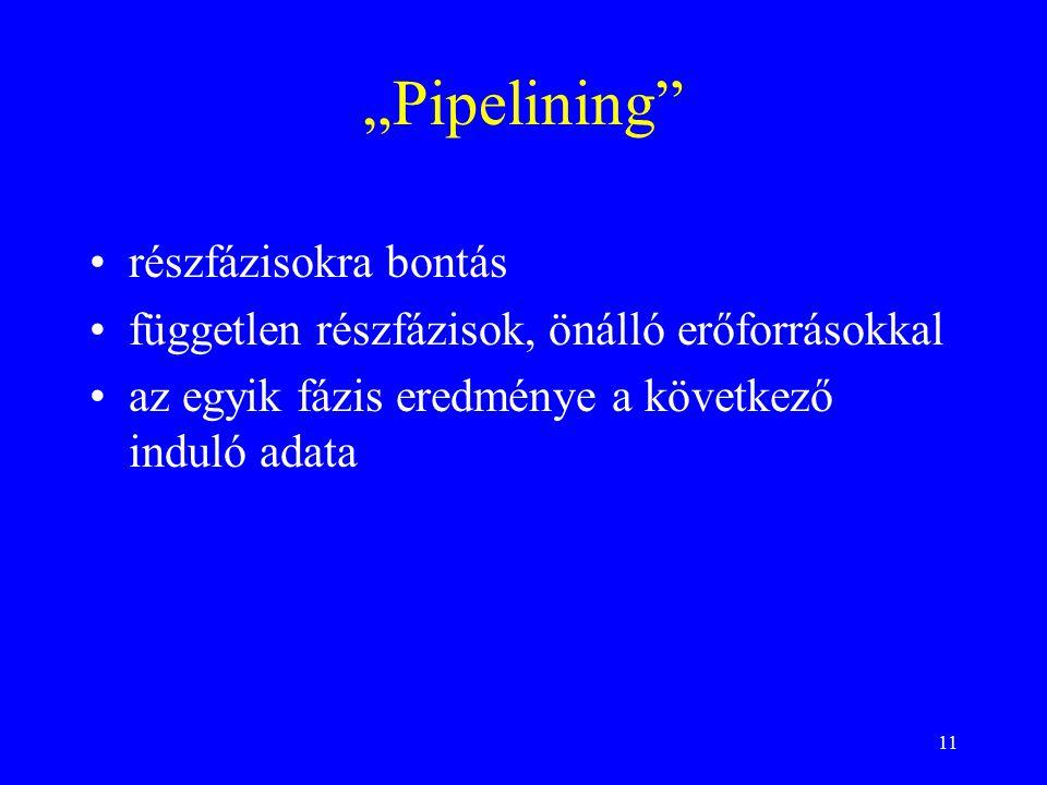 """11 """"Pipelining részfázisokra bontás független részfázisok, önálló erőforrásokkal az egyik fázis eredménye a következő induló adata"""