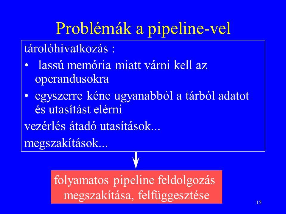 15 Problémák a pipeline-vel tárolóhivatkozás : lassú memória miatt várni kell az operandusokra egyszerre kéne ugyanabból a tárból adatot és utasítást elérni vezérlés átadó utasítások...