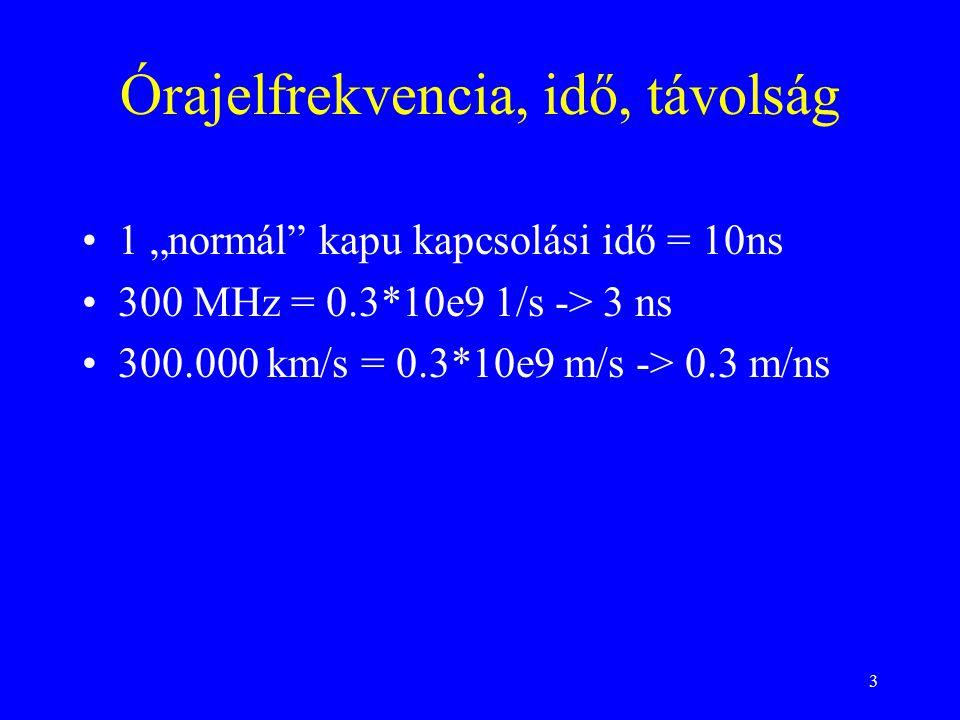 """3 Órajelfrekvencia, idő, távolság 1 """"normál kapu kapcsolási idő = 10ns 300 MHz = 0.3*10e9 1/s -> 3 ns 300.000 km/s = 0.3*10e9 m/s -> 0.3 m/ns"""