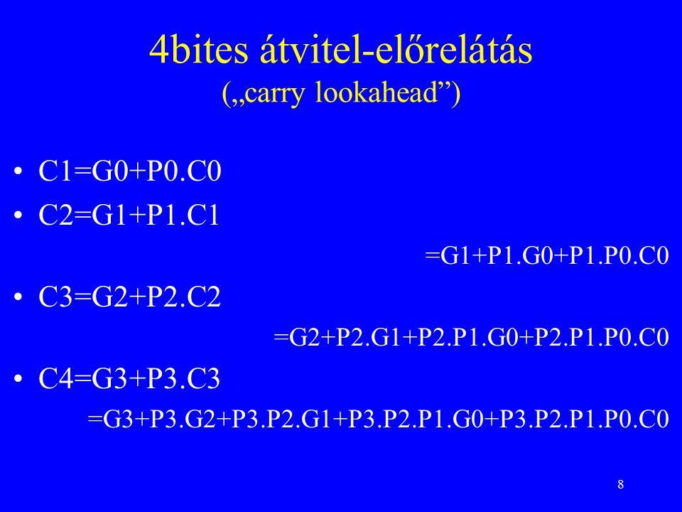 """8 4bites átvitel-előrelátás (""""carry lookahead ) C1=G0+P0.C0 C2=G1+P1.C1 =G1+P1.G0+P1.P0.C0 C3=G2+P2.C2 =G2+P2.G1+P2.P1.G0+P2.P1.P0.C0 C4=G3+P3.C3 =G3+P3.G2+P3.P2.G1+P3.P2.P1.G0+P3.P2.P1.P0.C0"""