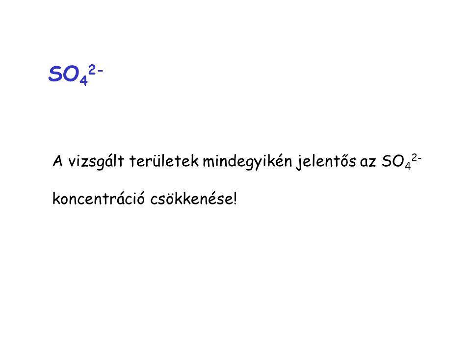 SO 4 2- A vizsgált területek mindegyikén jelentős az SO 4 2- koncentráció csökkenése!
