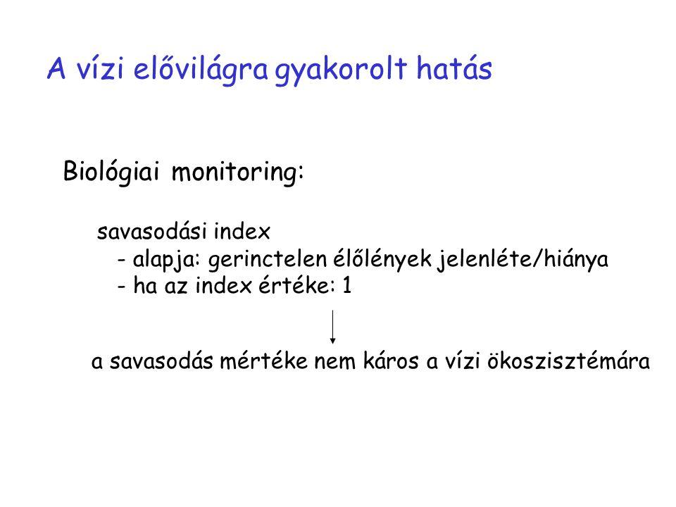 A vízi elővilágra gyakorolt hatás Biológiai monitoring: savasodási index - alapja: gerinctelen élőlények jelenléte/hiánya - ha az index értéke: 1 a savasodás mértéke nem káros a vízi ökoszisztémára