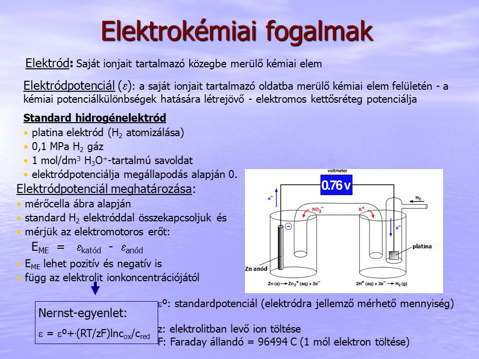 Elektrokémiai fogalmak Elektródpotenciál (  ) : a saját ionjait tartalmazó oldatba merülő kémiai elem felületén - a kémiai potenciálkülönbségek hatására létrejövő - elektromos kettősréteg potenciálja Standard hidrogénelektród platina elektród (H 2 atomizálása) 0,1 MPa H 2 gáz 1 mol/dm 3 H 3 O + -tartalmú savoldat elektródpotenciálja megállapodás alapján 0.