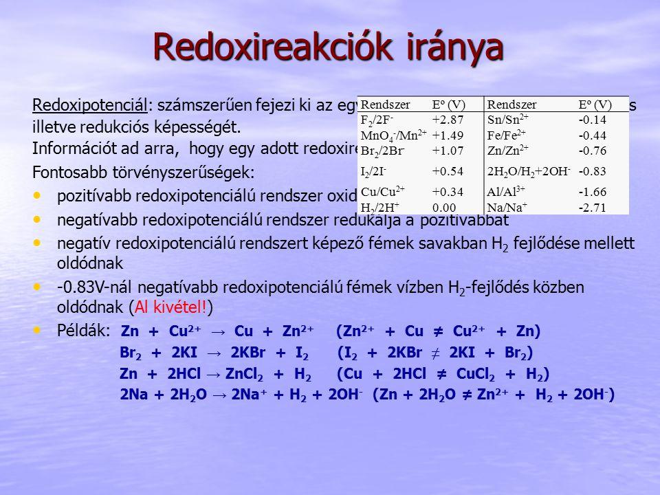 Elektrokémia Galvánelem Térben különválasztva a két folyamatot áram indul meg a két cellarész között: fent fémes vezető (elektronokat szállítja) Na 2 SO 4 sóhíd szulfátionok szállítására, így az oldatok semlegesek maradnak (egyszerűbb cellákban porózus diafragma) elektrolitok: ZnSO 4, CuSO 4 oldatok Zn anód ( -, oxidáció), Cu katód ( +, redukció) Elektromotoros erő: feszültségkülönbség az elektródok között árammentes esetben Alapkísérlet: cink lapot teszünk CuSO 4 oldatba ox: Zn → Zn 2+ red: Cu 2+ → Cu Bruttó: Zn(s)+ Cu 2+ (aq) → Zn 2+ (aq) + Cu(s) RendszerEº (V) Cu/Cu 2+ +0.34 Zn/Zn 2+ -0.76-0.76 Celladiagram: Zn(s)|Zn 2+ (aq) || Cu 2+ (aq)|Cu(s) sóhíd fázis- határ fázis- határ - +