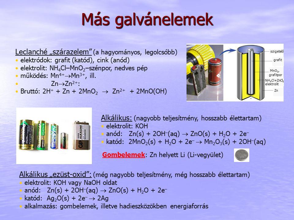 """Más galvánelemek grafit MnO 2, grafitpor NH 4 Cl+ZnCl 2 elektrolit MnO 2, grafitpor Zn szigetelő Alkálikus: (nagyobb teljesítmény, hosszabb élettartam) elektrolit: KOH anód: Zn(s) + 2OH – (aq)  ZnO(s) + H 2 O + 2e – katód: 2MnO 2 (s) + H 2 O + 2e –  Mn 2 O 3 (s) + 2OH – (aq) Alkálikus """"ezüst-oxid : (még nagyobb teljesítmény, még hosszabb élettartam) elektrolit: KOH vagy NaOH oldat anód: Zn(s) + 2OH – (aq)  ZnO(s) + H 2 O + 2e – katód: Ag 2 O(s) + 2e –  2Ag alkalmazás: gombelemek, illetve hadieszközökben energiaforrás Leclanché """"szárazelem (a hagyományos, legolcsóbb) elektródok: grafit (katód), cink (anód) elektrolit: NH 4 Cl–MnO 2 –szénpor, nedves pép működés: Mn 4+  Mn 3+, ill."""