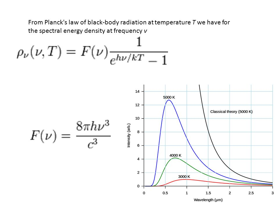 From Planck's law of black-body radiation at temperature T we have for the spectral energy density at frequency ν