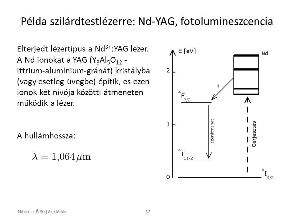 Nézet -> Élőfej és élőláb33 Példa szilárdtestlézerre: Nd-YAG, fotolumineszcencia Elterjedt lézertípus a Nd 3+ :YAG lézer. A Nd ionokat a YAG (Y 3 Al 5