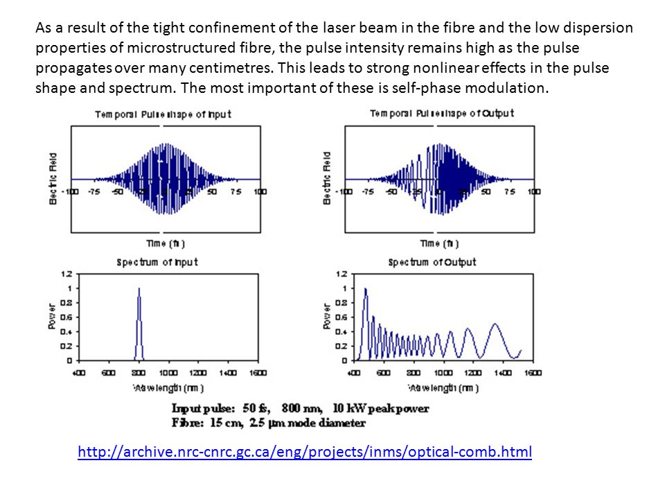 http://archive.nrc-cnrc.gc.ca/eng/projects/inms/optical-comb.html As a result of the tight confinement of the laser beam in the fibre and the low disp
