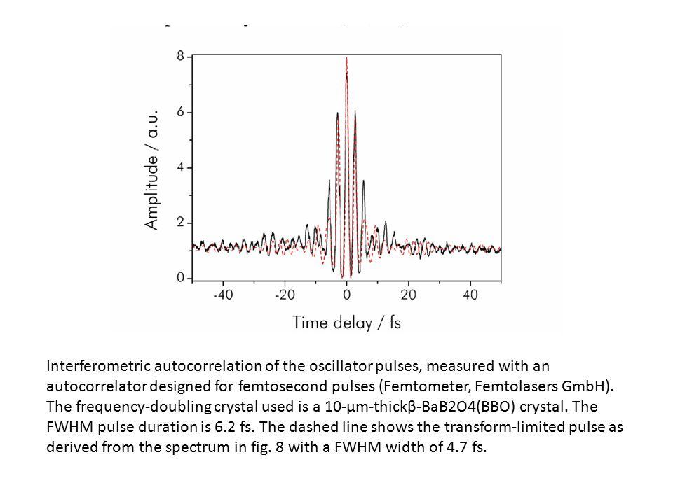 Interferometric autocorrelation of the oscillator pulses, measured with an autocorrelator designed for femtosecond pulses (Femtometer, Femtolasers Gmb