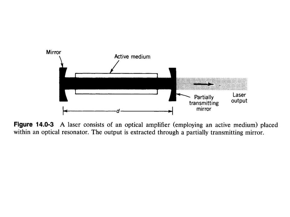 Schematic of KLM Ti:Sapphire laser cavity.Mirror M1 is a 10% output coupler.