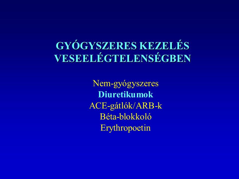GYÓGYSZERES KEZELÉS VESEELÉGTELENSÉGBEN Nem-gyógyszeres Diuretikumok ACE-gátlók/ARB-k Béta-blokkoló Erythropoetin