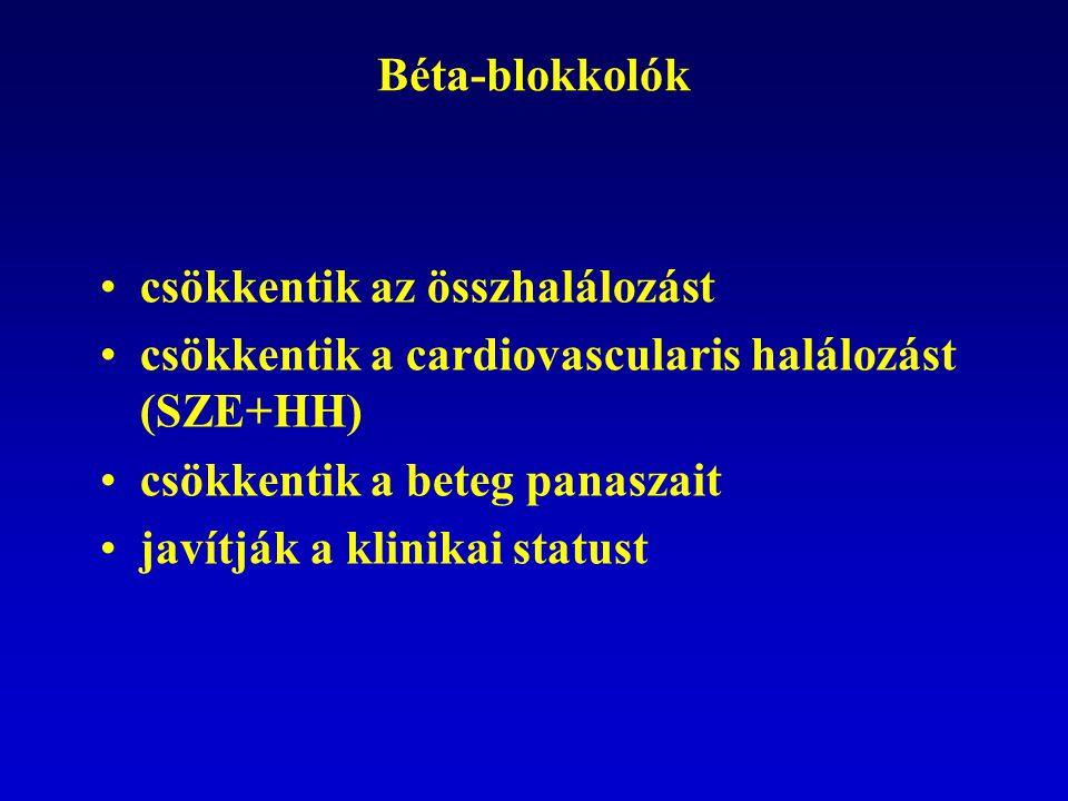 Béta-blokkolók csökkentik az összhalálozást csökkentik a cardiovascularis halálozást (SZE+HH) csökkentik a beteg panaszait javítják a klinikai statust
