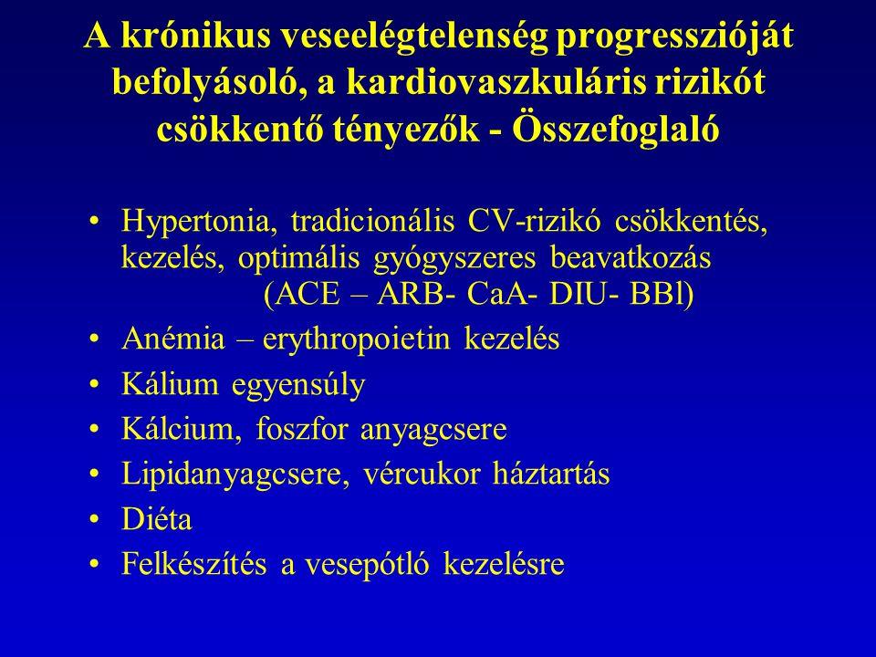 A krónikus veseelégtelenség progresszióját befolyásoló, a kardiovaszkuláris rizikót csökkentő tényezők - Összefoglaló Hypertonia, tradicionális CV-riz