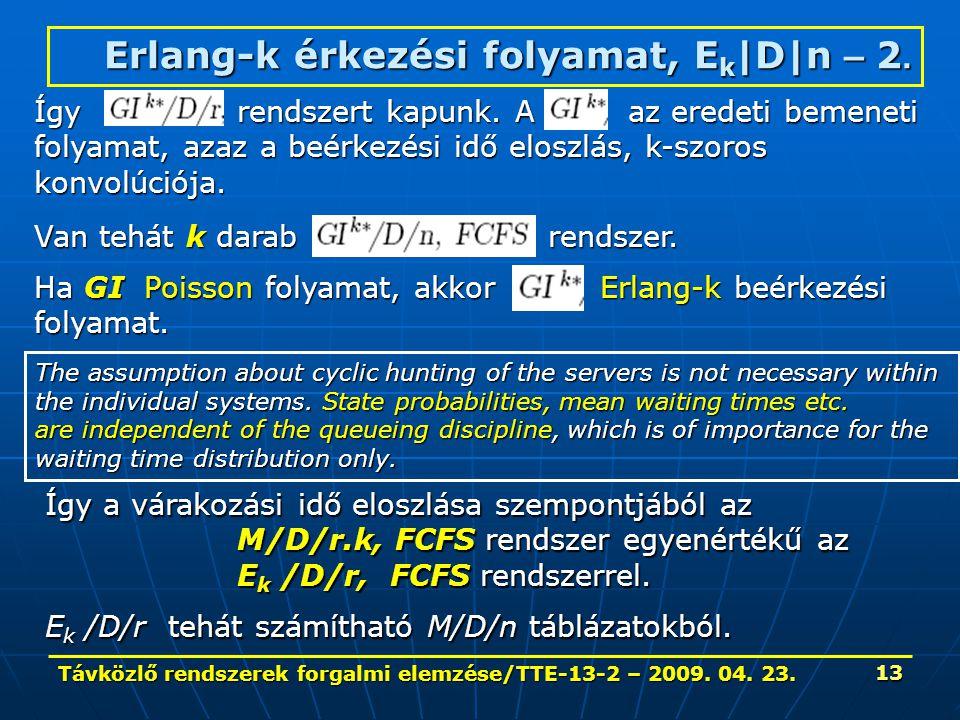 Távközlő rendszerek forgalmi elemzése/TTE-13-2 – 2009. 04. 23. 13 Erlang-k érkezési folyamat, E k |D|n – 2. Így a várakozási idő eloszlása szempontjáb