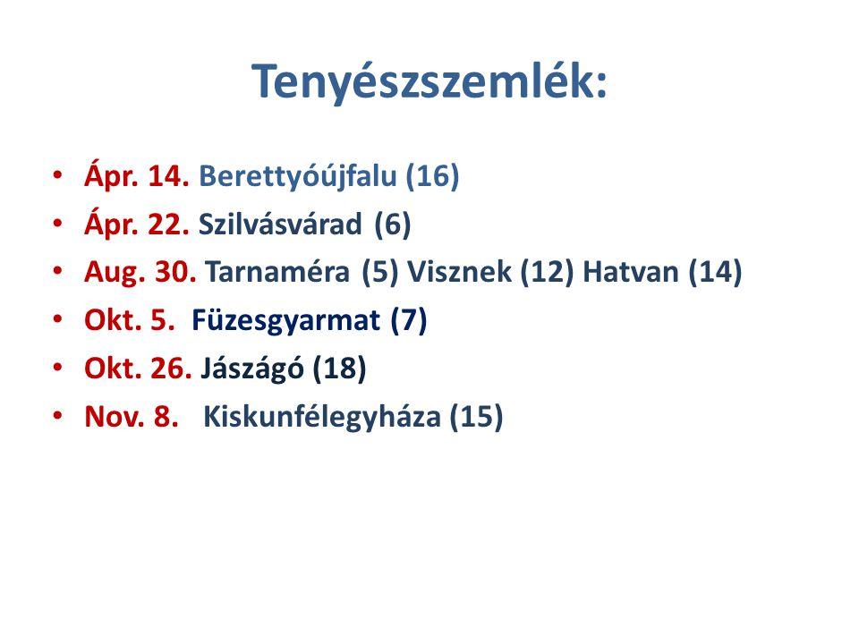 Tenyészszemlék: Ápr. 14. Berettyóújfalu (16) Ápr. 22. Szilvásvárad (6) Aug. 30. Tarnaméra (5) Visznek (12) Hatvan (14) Okt. 5. Füzesgyarmat (7) Okt. 2