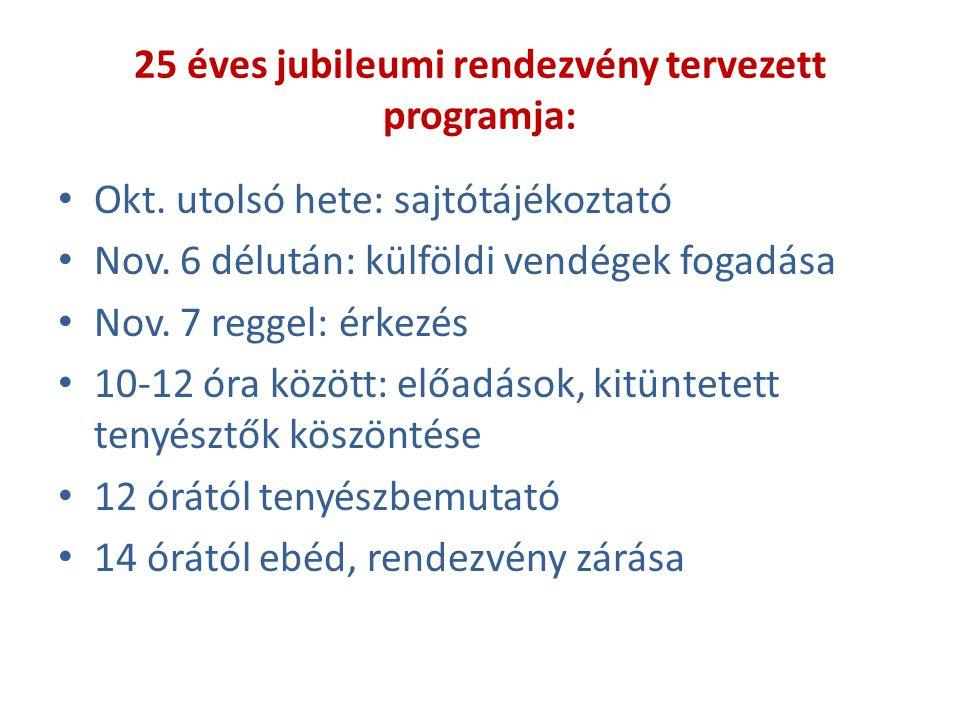 25 éves jubileumi rendezvény tervezett programja: Okt. utolsó hete: sajtótájékoztató Nov. 6 délután: külföldi vendégek fogadása Nov. 7 reggel: érkezés